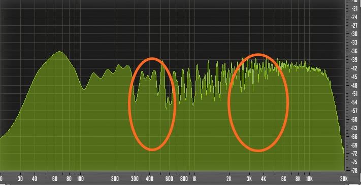 ギターのおいしい周波数の画像