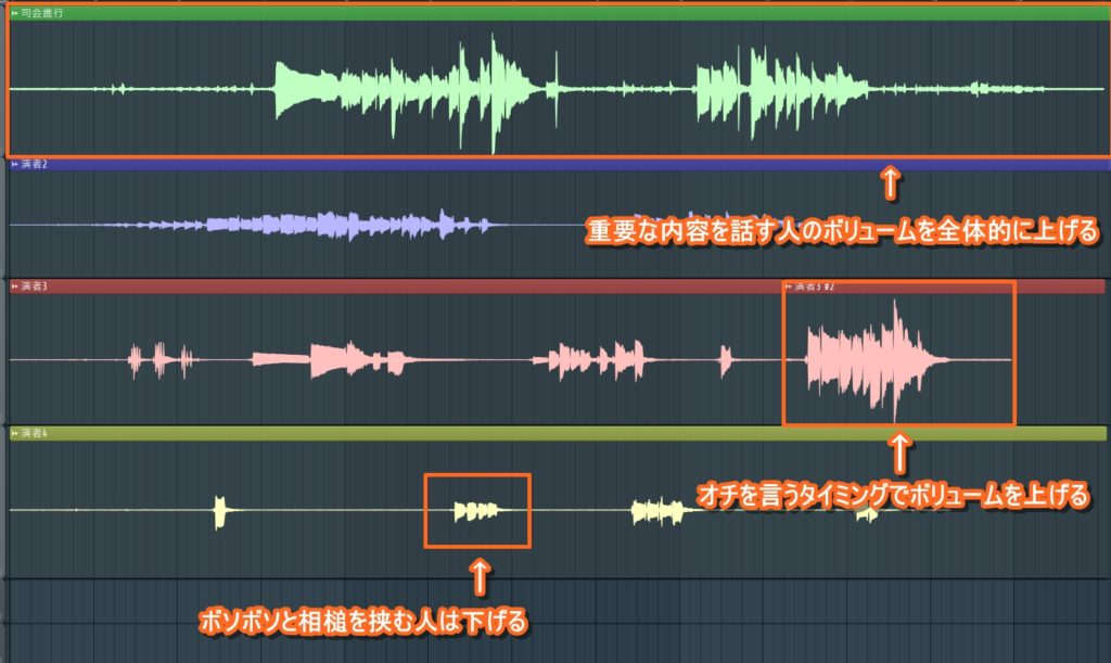 音声の波形