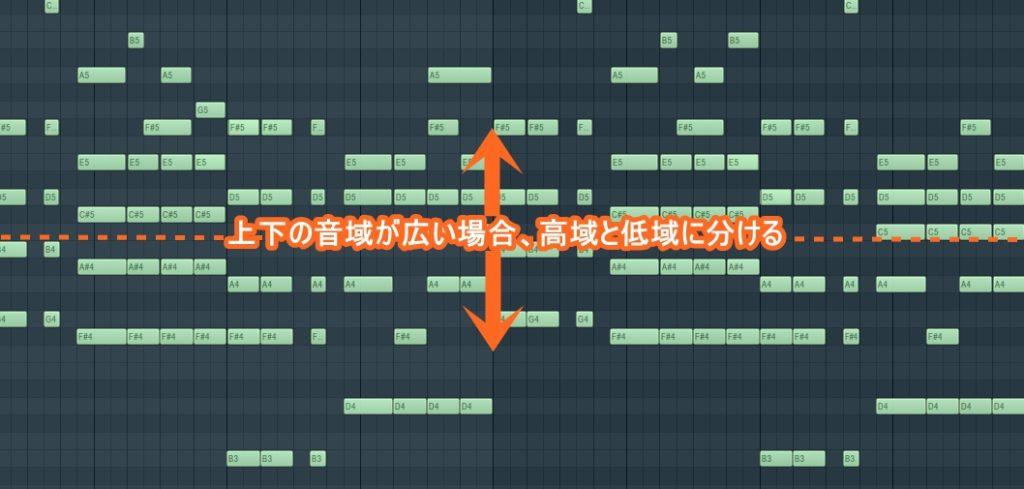 ピアノロールの画像