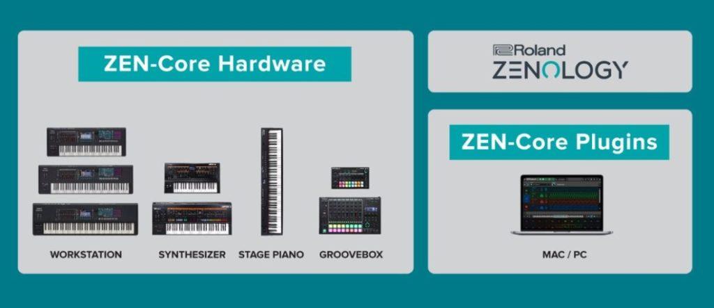 ZEN-Coreの画像