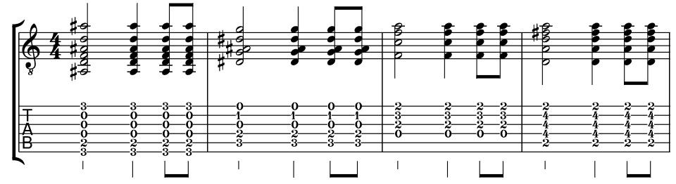 バッキングギター