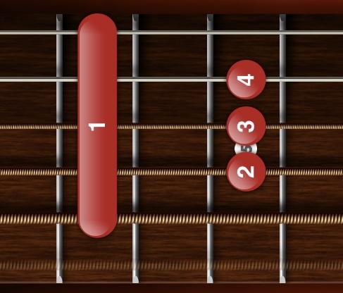 5弦ルートのハイコード