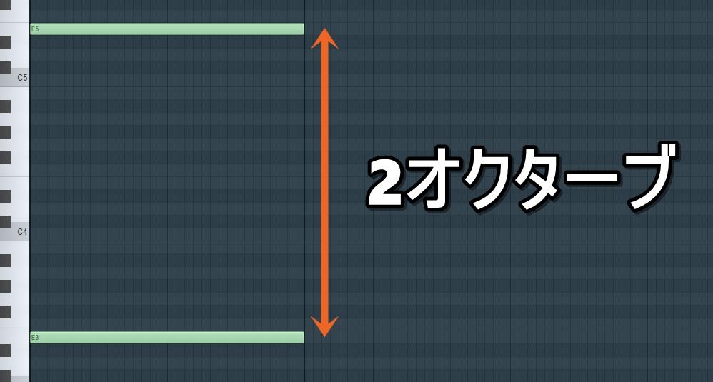2オクターブ