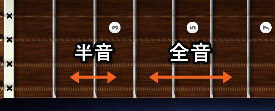 ギターの音程