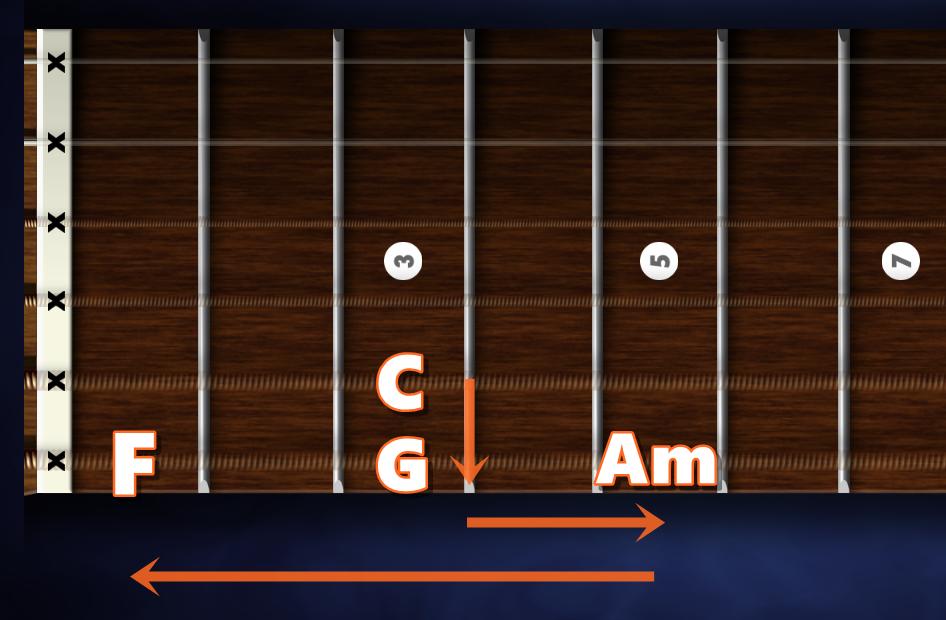 ギター コード進行