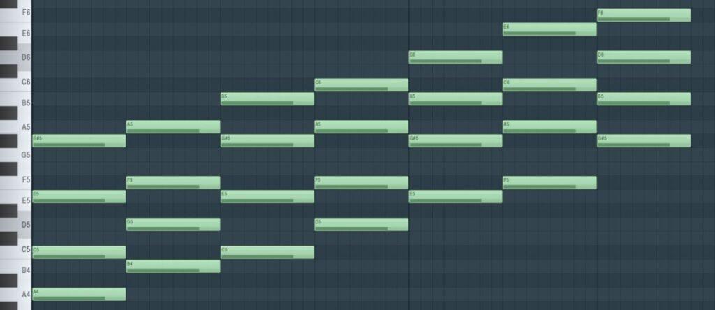 4和音のハーモニックマイナーコード