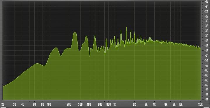 BOSS DS-1 バッキング時の周波数応答