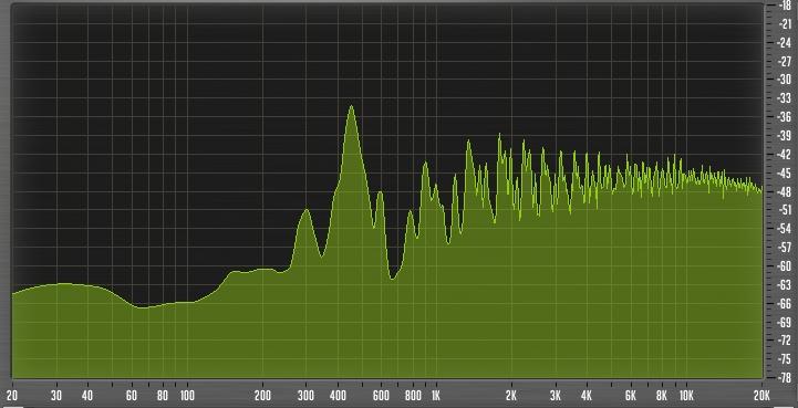 BOSS DS-1 リードソロ時の周波数応答